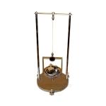 Inertia Table